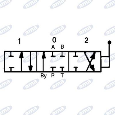 Immagine di Distributore 1 leva BASIC doppio effetto per spaccalegna con tastatore - AMA